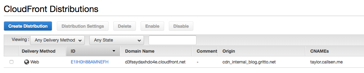 Screen grab of the AWS Console displaying my CloudFront Distribution settings.