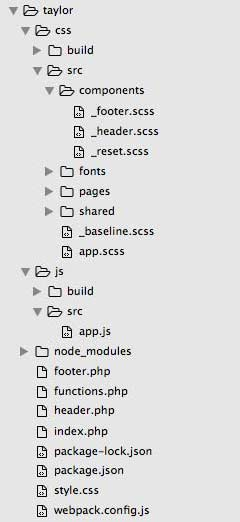 Sample directory structure for a WordPress Theme that uses Webpack to compile the JavaScript and SASS assets.